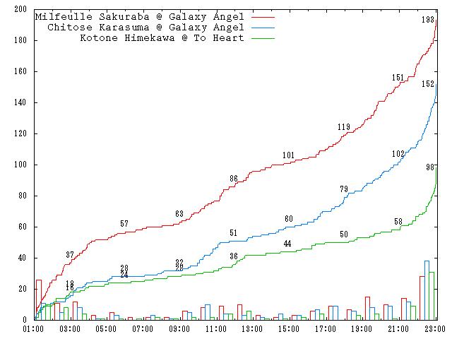 2005-round-1-e10