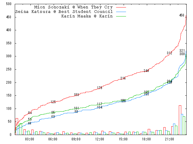 2006-round-2-a01