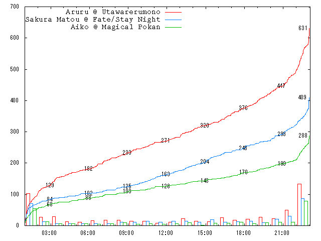 2006-round-2-f03