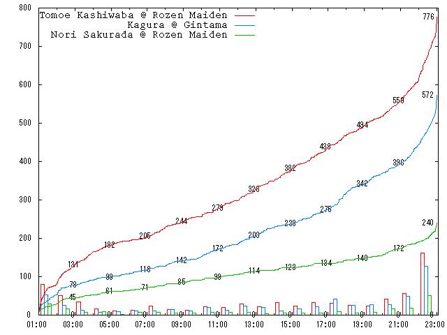 2007-round-1-a09