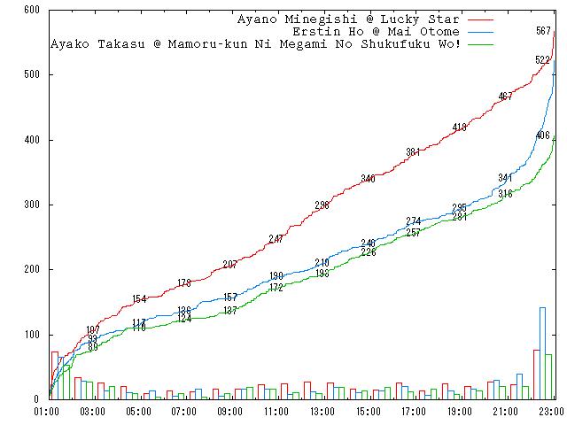 2007-round-1-a12