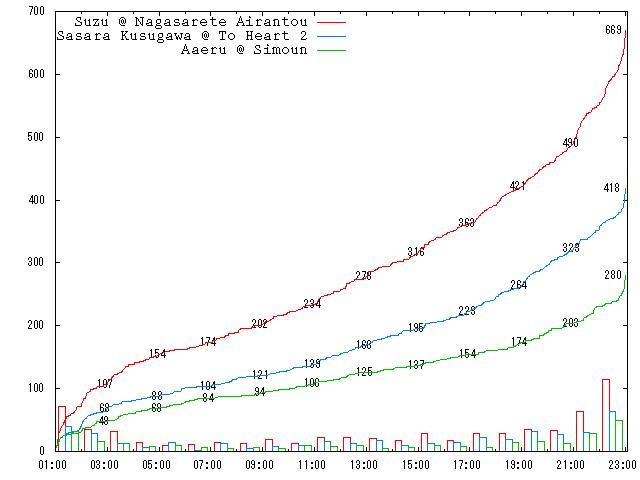 2007-round-1-c01