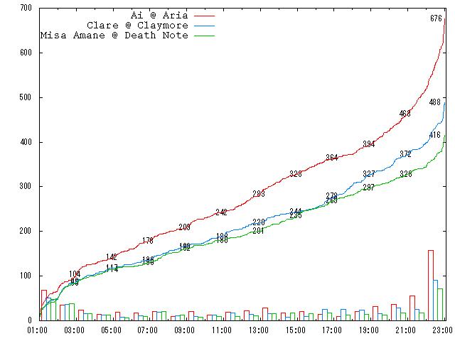 2007-round-1-c10