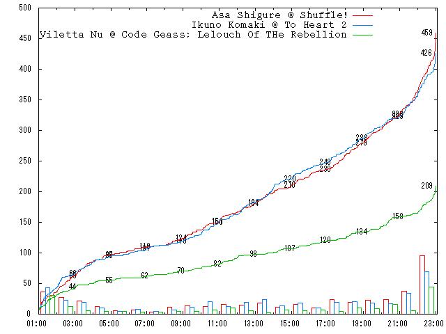 2007-round-1-e11