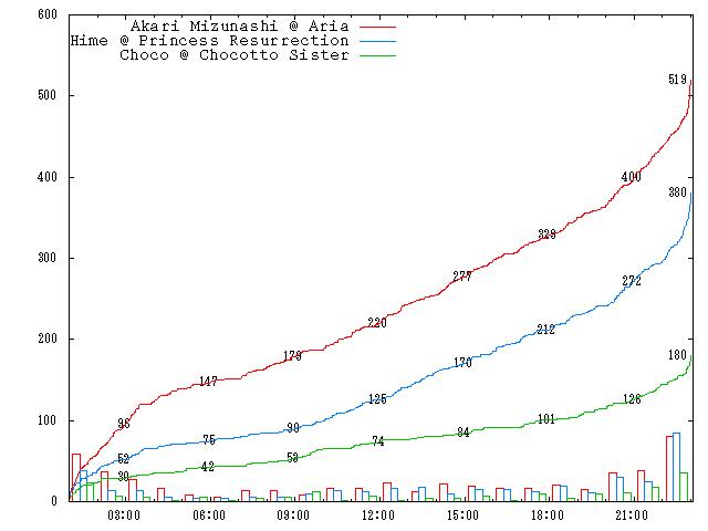 2007-round-1-g06