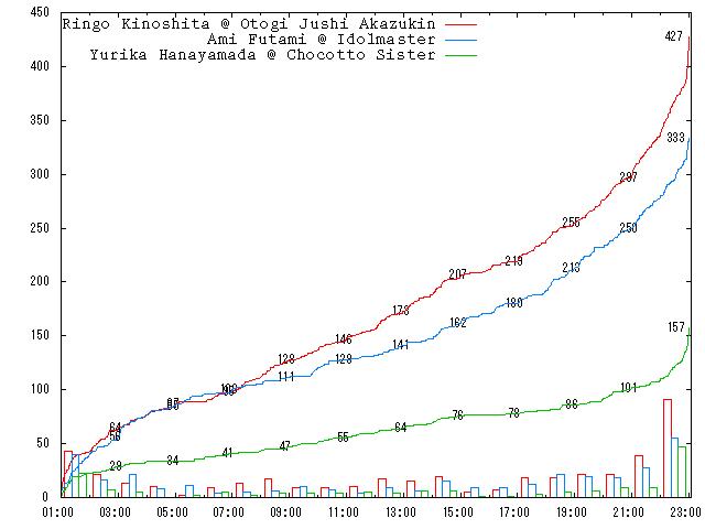 2007-round-1-h09