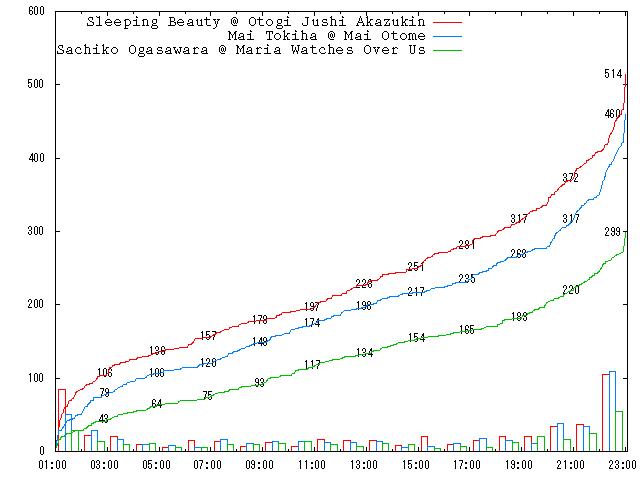 2007-round-1-h11