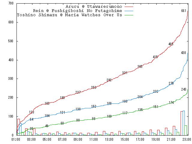 2007-round-2-f01