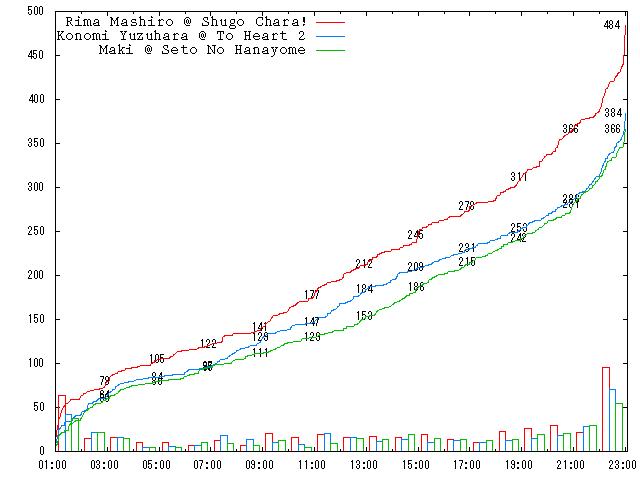 2008-round-1-a11