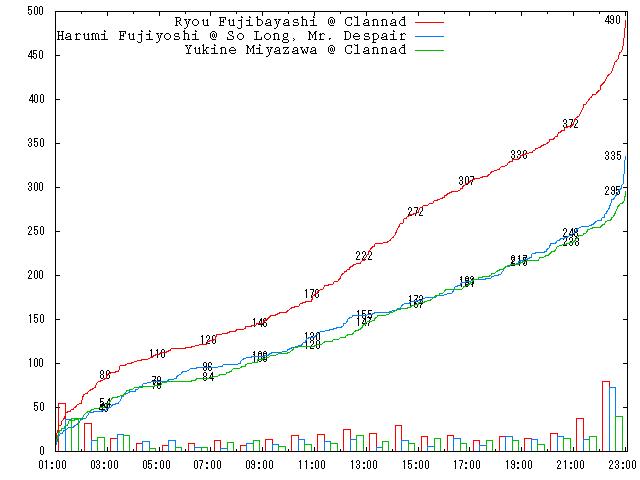 2008-round-1-b07