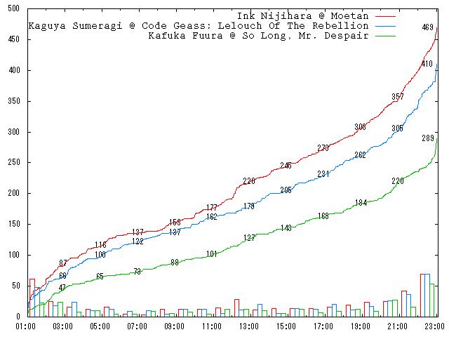 2008-round-1-c10