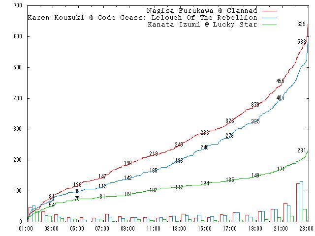 2008-round-1-f05