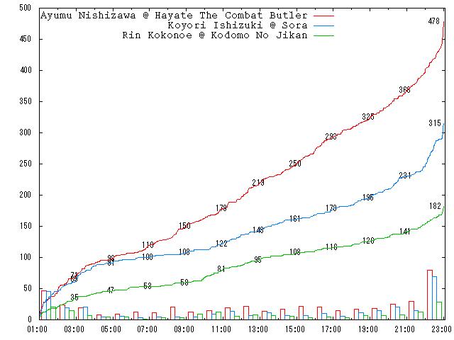 2008-round-1-g09