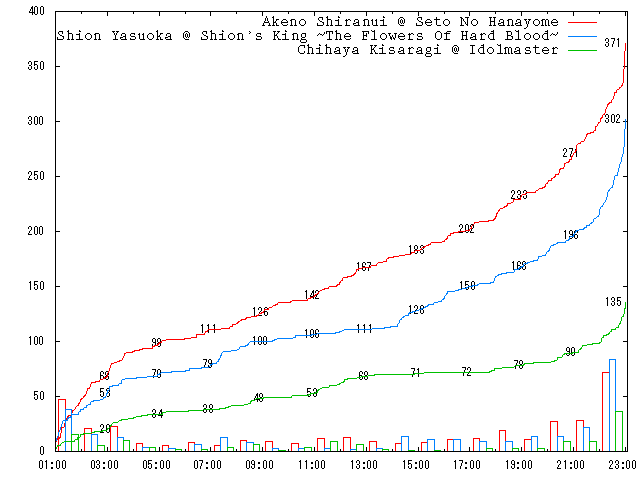 2008-round-1-h10