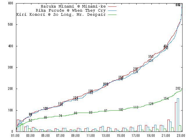 2008-round-2-a01