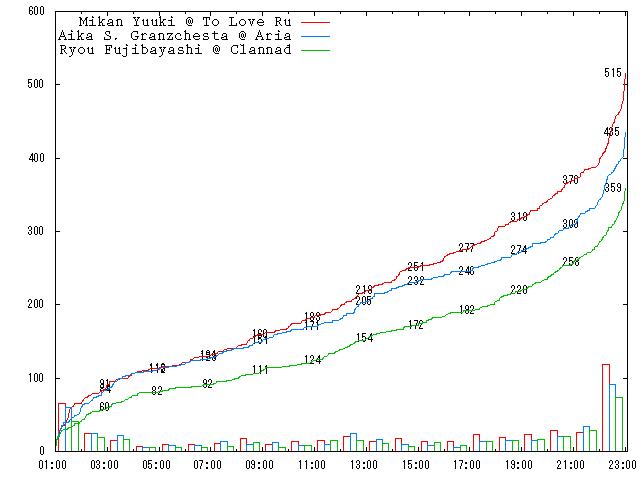 2008-round-2-b03