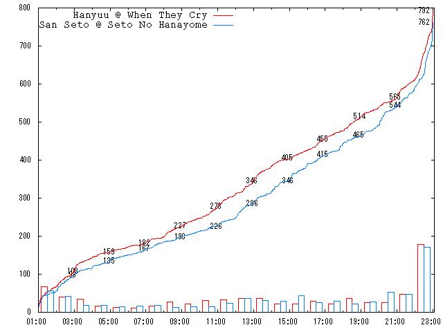 2008-round-3-a02