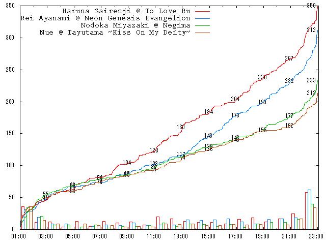 2009-round-1-b06