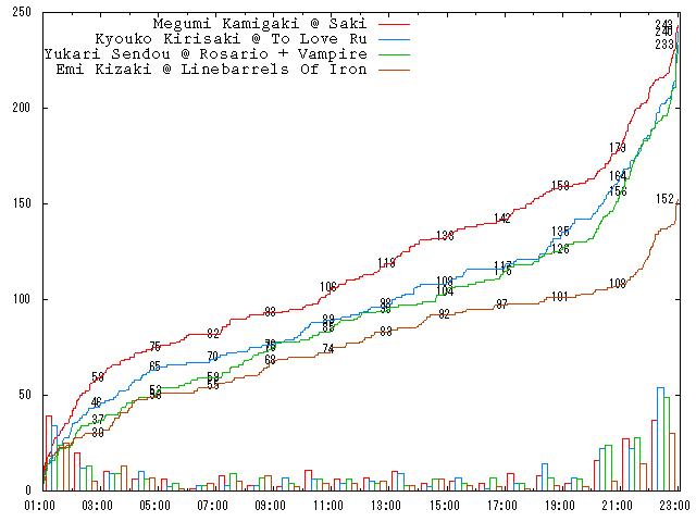 2009-round-1-c10