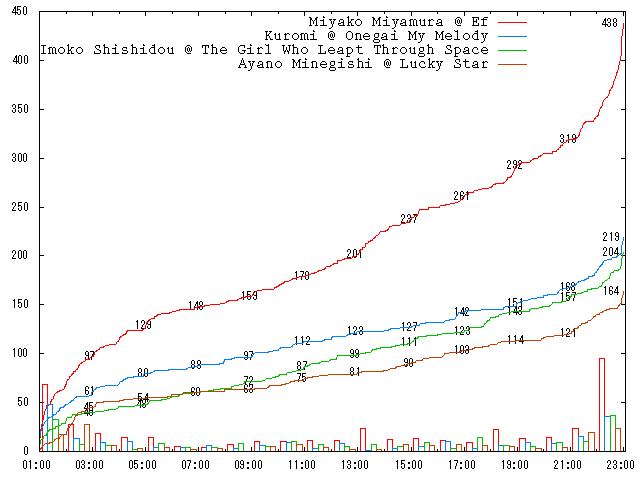 2009-round-1-h10