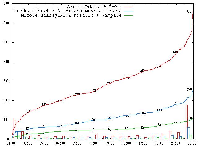 2009-round-2-f03
