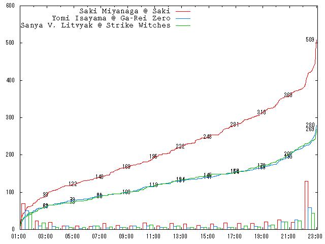 2009-round-2-h01