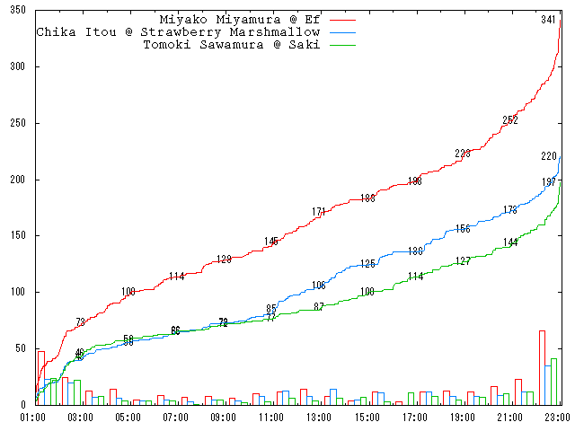 2009-round-2-h04
