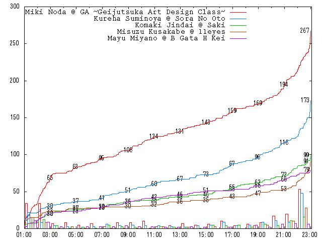 2010-round-1-a01