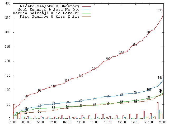 2010-round-1-a05