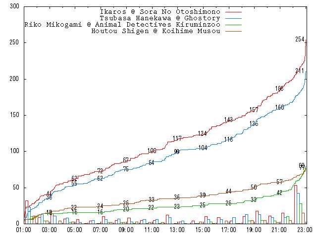 2010-round-1-a07