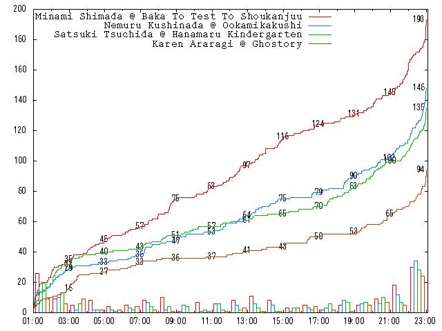2010-round-1-a08
