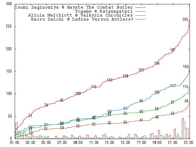 2010-round-1-b07