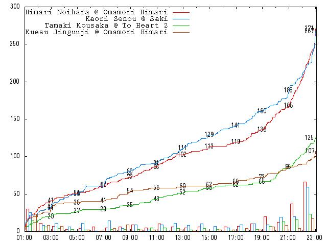 2010-round-1-b09