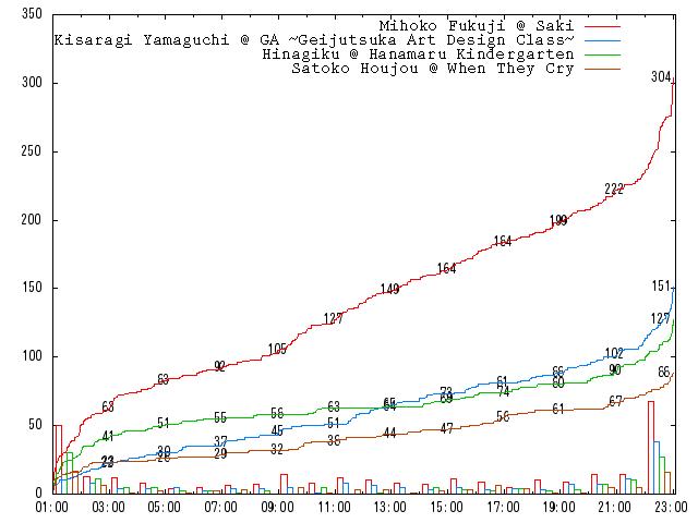 2010-round-1-c07