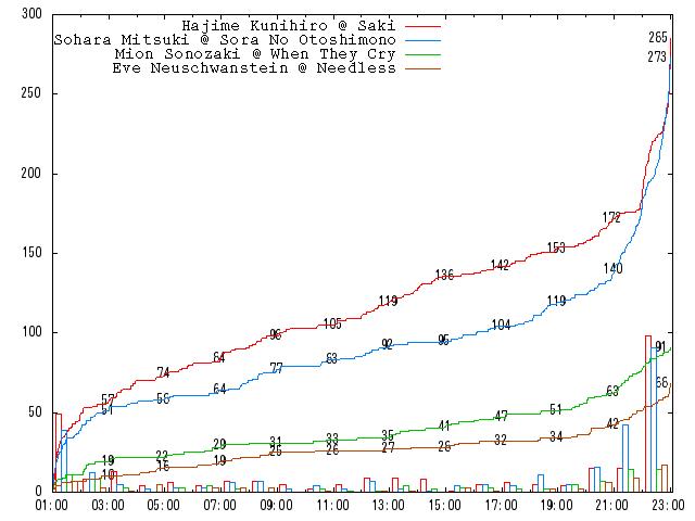 2010-round-1-c08