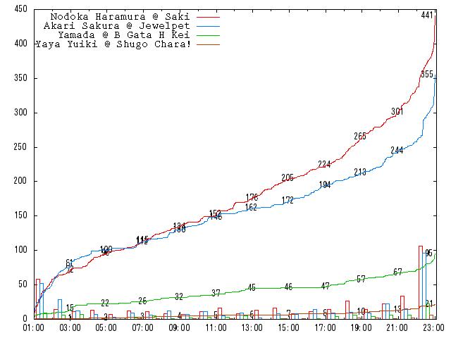 2010-round-1-c09