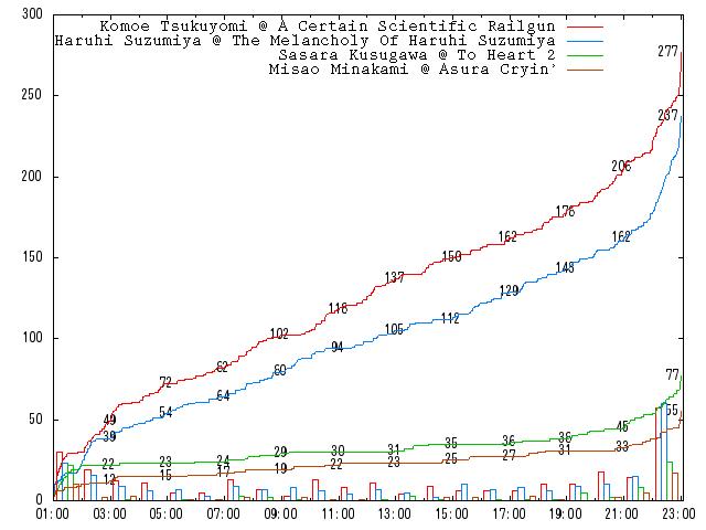 2010-round-1-e09