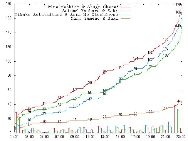 2010-round-1-f04
