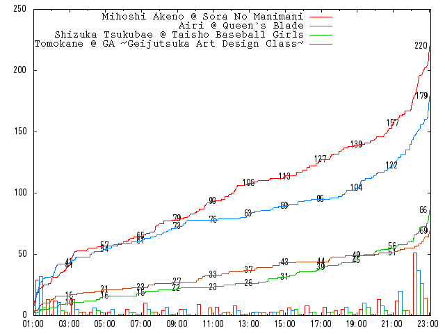 2010-round-1-f09