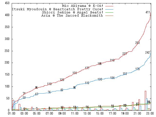2010-round-1-g07