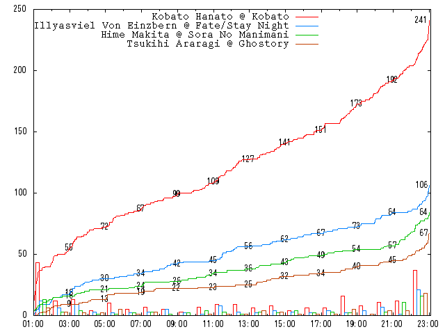 2010-round-1-g08