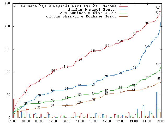 2010-round-1-g09