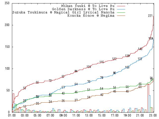 2010-round-1-h01