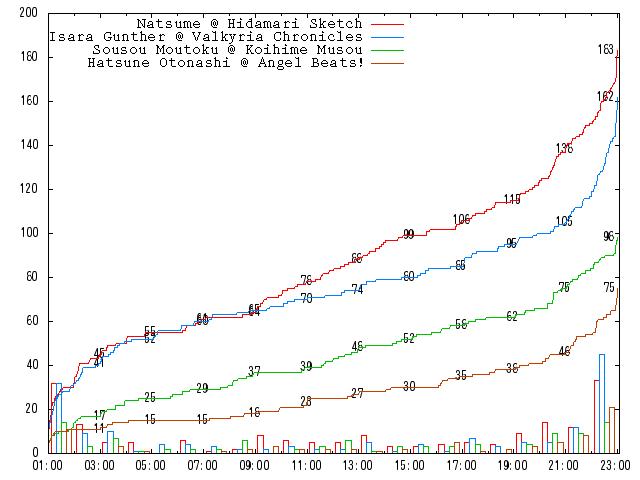2010-round-1-h03