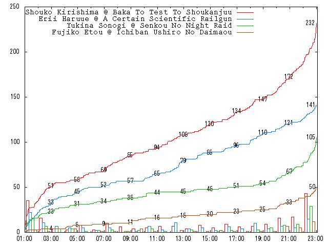 2010-round-1-h06