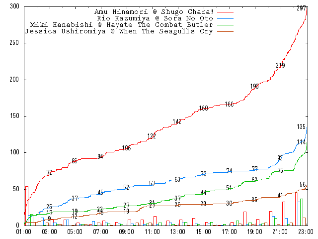 2010-round-1-h07