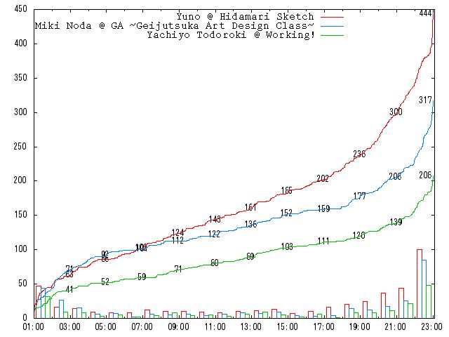 2010-round-2-a01