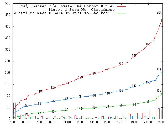 2010-round-2-a03