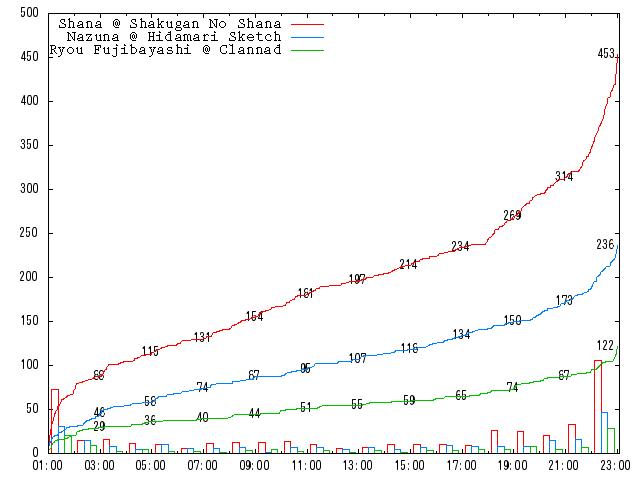 2010-round-2-b01