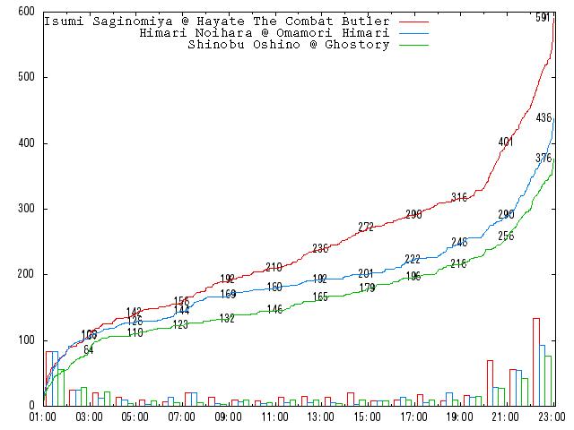 2010-round-2-b03